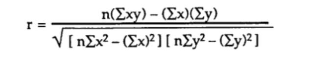 Correlação - Coeficiente de Pearson 2