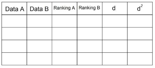 Tabela 1 - Correlação