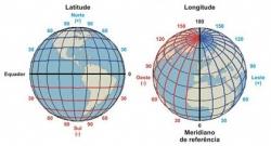 latitude e longitude